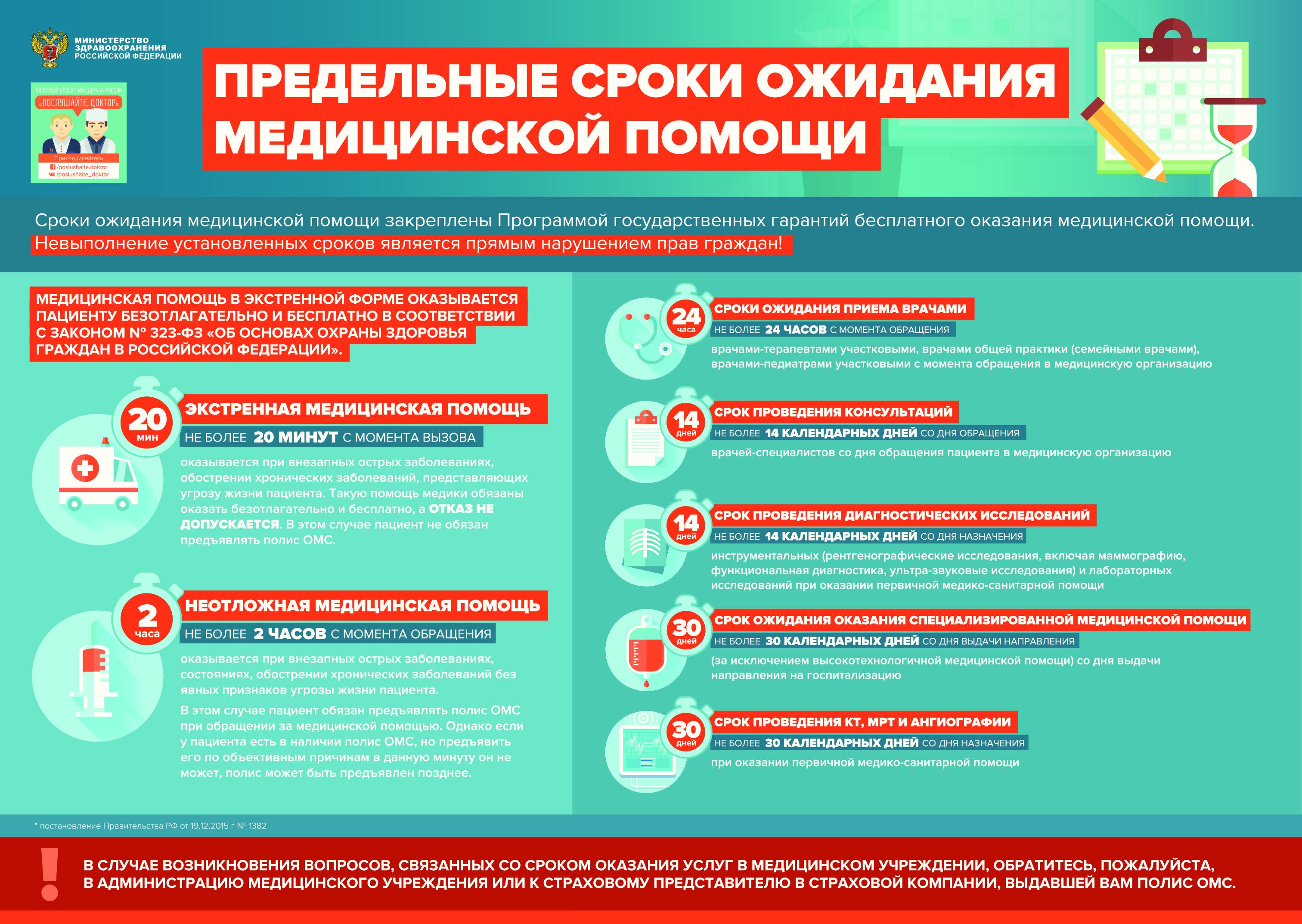 Схема качества медицинской помощи